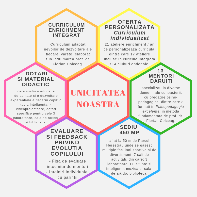 Unicitatea Kogaion Gifted Academy